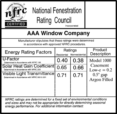 Home energy saver for R value of windows comparison